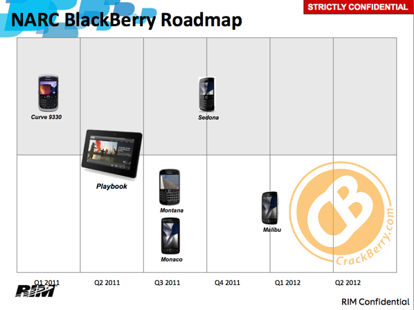 RIM Blackberry 2011 CDMA Roadmap–6 New Devices