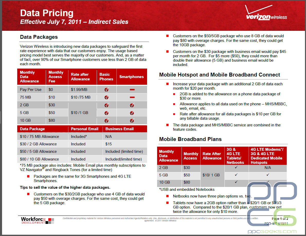 UPDATE: VZW Internal Doc: Verizon Tiered Data: pricing and start date revealed