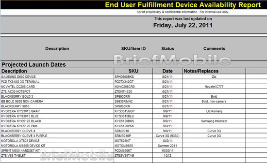 Sprint Leaks Samsung and Blackberry Devices!