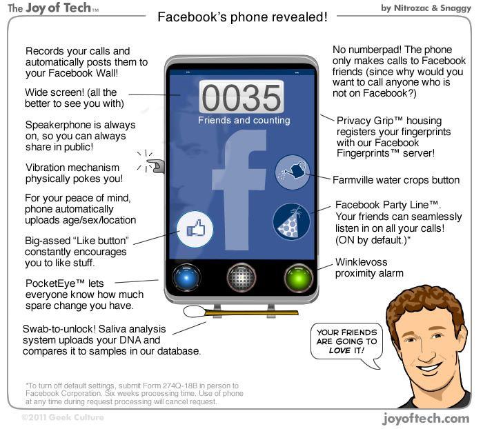 Facebook Phone: Round 2