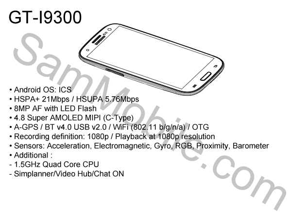 Samsung Galaxy S3 service manual and device render leak online